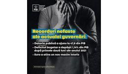 Read more: Senatorul Cristina Stocheci: Noi recorduri NEFASTE ale actualei guvernări!