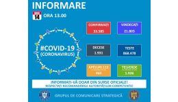 Read more: Azi, 14 iulie: 637 de noi cazuri de îmbolnăvire cu COVID 19