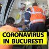 Primul caz suspect de coronavirus în București